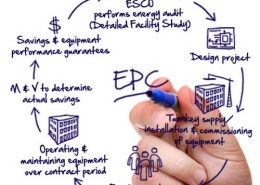 energyperformancecontracting